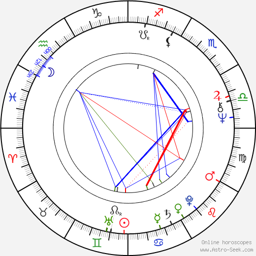 Jennifer Darling astro natal birth chart, Jennifer Darling horoscope, astrology