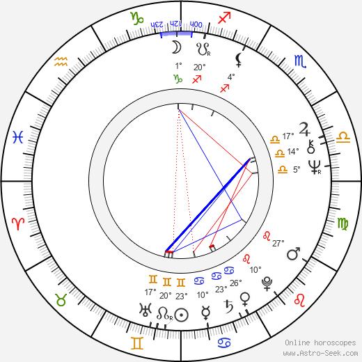 Noddy Holder birth chart, biography, wikipedia 2018, 2019