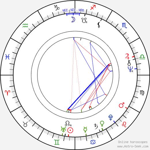 Noddy Holder astro natal birth chart, Noddy Holder horoscope, astrology