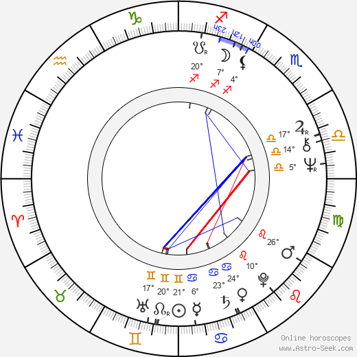 Pat Bishop birth chart, biography, wikipedia 2019, 2020