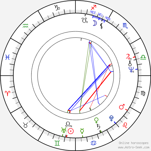 Pat Bishop birth chart, Pat Bishop astro natal horoscope, astrology