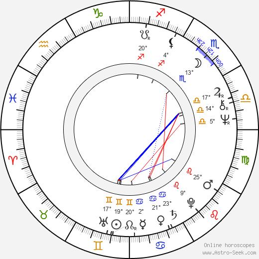 Paul Lynch birth chart, biography, wikipedia 2019, 2020