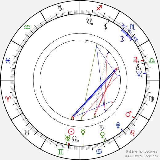 Paul Lynch astro natal birth chart, Paul Lynch horoscope, astrology