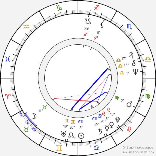 Roméo Dallaire birth chart, biography, wikipedia 2020, 2021