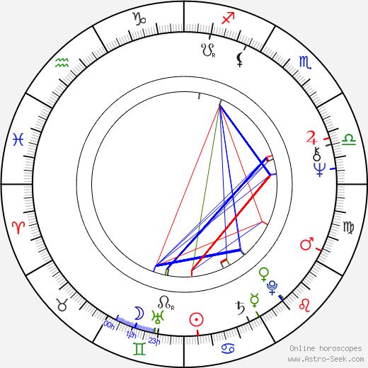 Terence Wynn astro natal birth chart, Terence Wynn horoscope, astrology