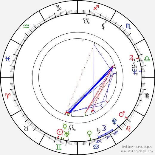 Tristan Rogers tema natale, oroscopo, Tristan Rogers oroscopi gratuiti, astrologia