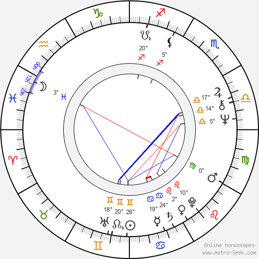 Zülfü Livaneli birth chart, biography, wikipedia 2017, 2018