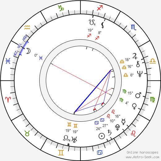 Alun Armstrong birth chart, biography, wikipedia 2020, 2021