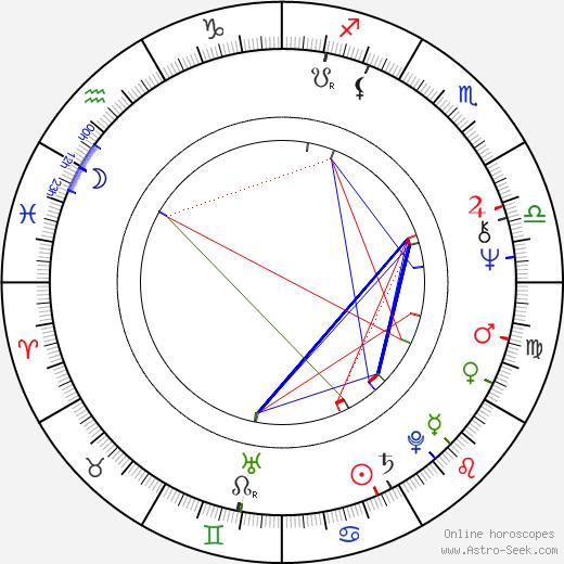 Alun Armstrong birth chart, Alun Armstrong astro natal horoscope, astrology