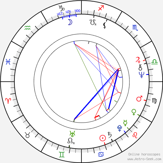 Andy Anderson astro natal birth chart, Andy Anderson horoscope, astrology