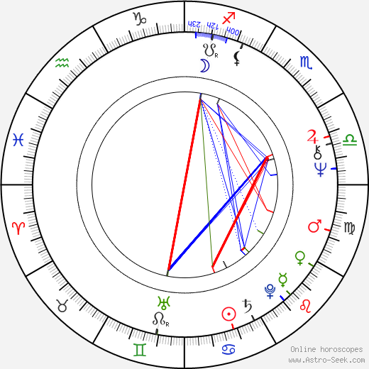 Beverly Todd birth chart, Beverly Todd astro natal horoscope, astrology