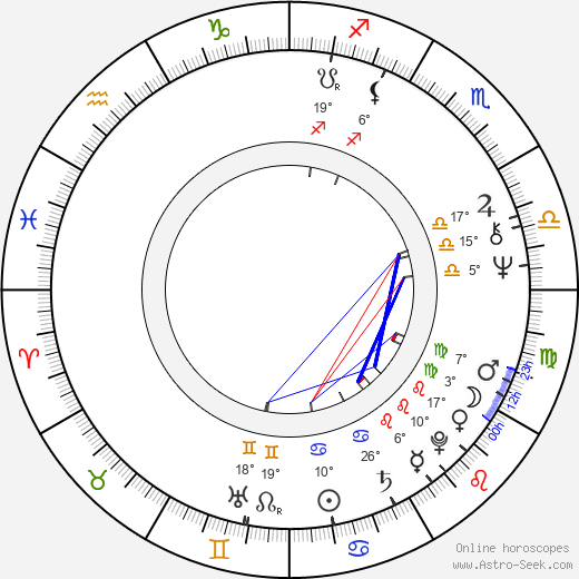 Bolo Yeung birth chart, biography, wikipedia 2019, 2020