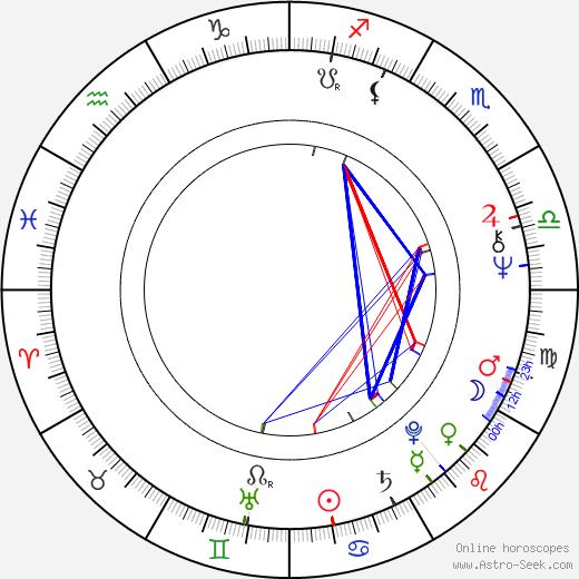 Боло Йен Bolo Yeung день рождения гороскоп, Bolo Yeung Натальная карта онлайн