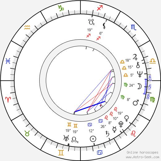 Ed O'Ross birth chart, biography, wikipedia 2019, 2020