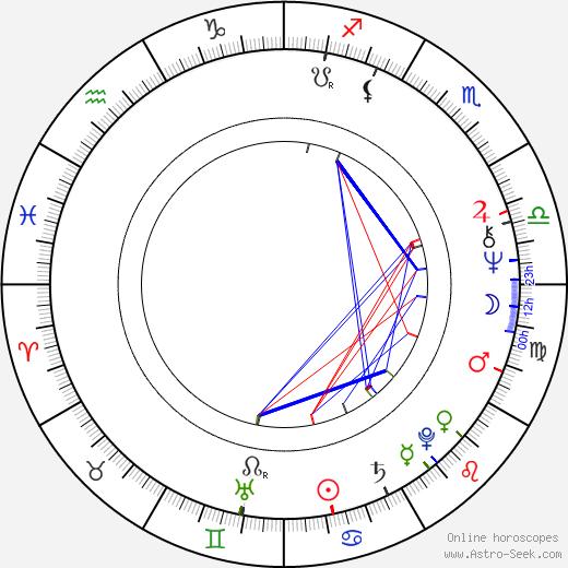 Ed O'Ross astro natal birth chart, Ed O'Ross horoscope, astrology