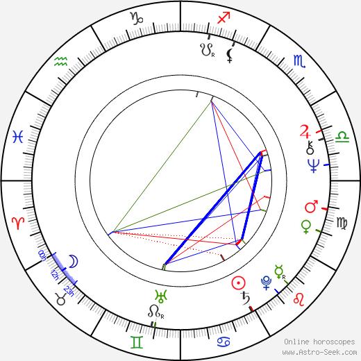 Erwin Keusch день рождения гороскоп, Erwin Keusch Натальная карта онлайн