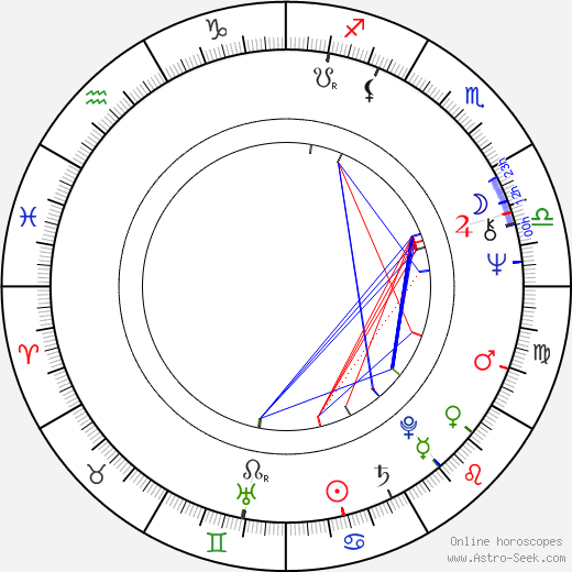 Fred Dryer astro natal birth chart, Fred Dryer horoscope, astrology