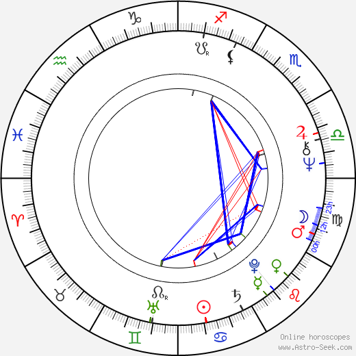 George Stover astro natal birth chart, George Stover horoscope, astrology