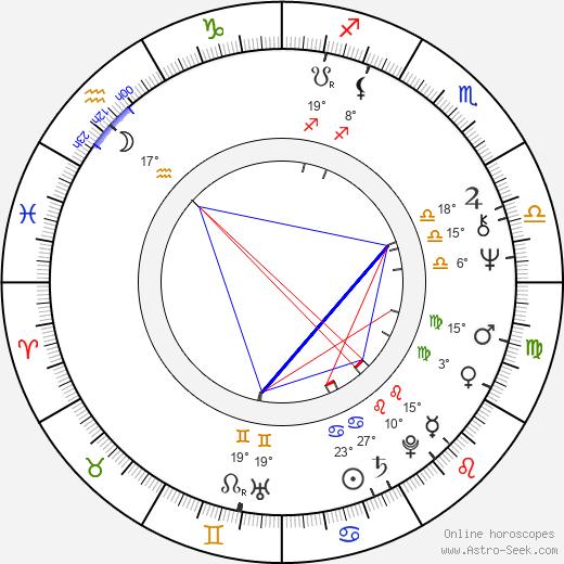 Georges Chamchoum birth chart, biography, wikipedia 2019, 2020