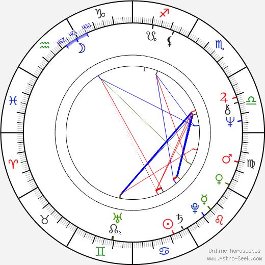 Hassanal Bolkiah tema natale, oroscopo, Hassanal Bolkiah oroscopi gratuiti, astrologia