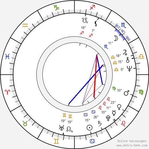 Jay Chattaway birth chart, biography, wikipedia 2019, 2020