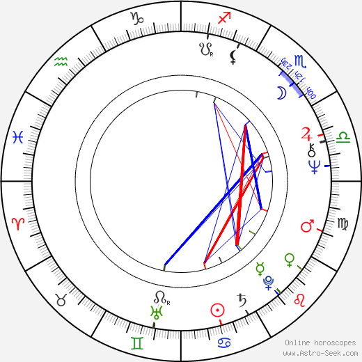 Jay Chattaway astro natal birth chart, Jay Chattaway horoscope, astrology