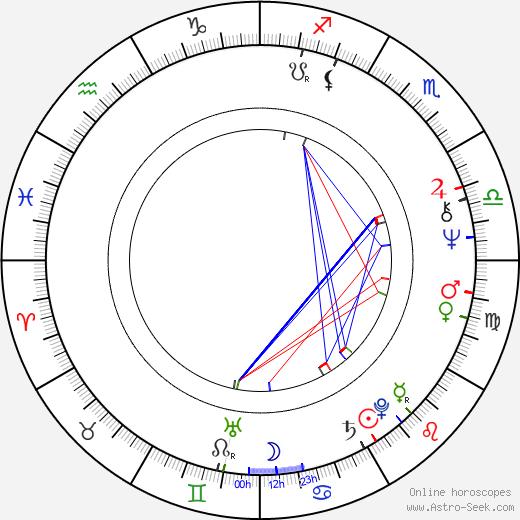 Jordi Sierra i Fabra birth chart, Jordi Sierra i Fabra astro natal horoscope, astrology