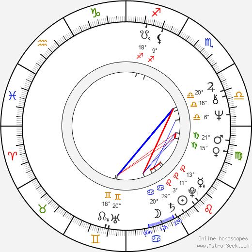 Rade Šerbedžija birth chart, biography, wikipedia 2019, 2020