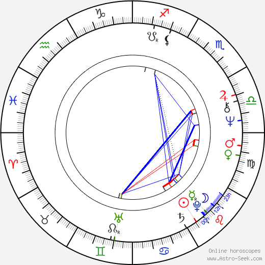 Saskia Burešová tema natale, oroscopo, Saskia Burešová oroscopi gratuiti, astrologia