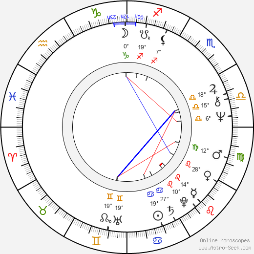 Sian Barbara Allen birth chart, biography, wikipedia 2019, 2020