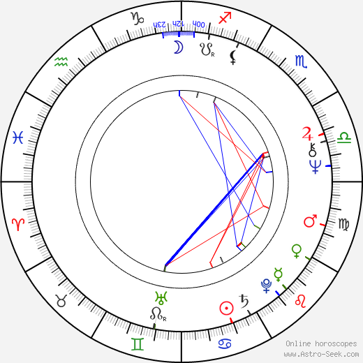 Sian Barbara Allen astro natal birth chart, Sian Barbara Allen horoscope, astrology
