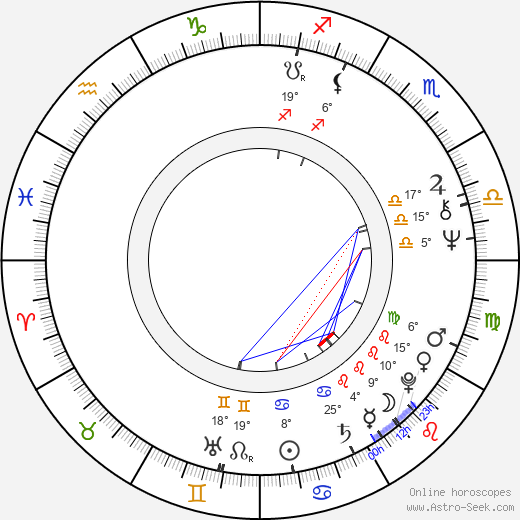 Stefan Aust birth chart, biography, wikipedia 2019, 2020