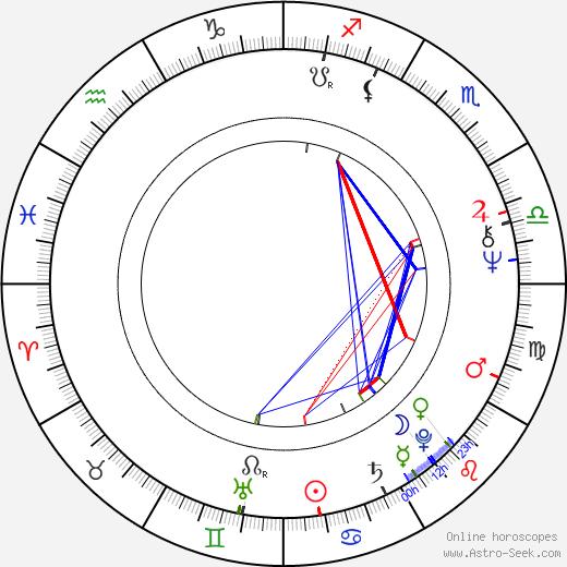 Stefan Aust astro natal birth chart, Stefan Aust horoscope, astrology