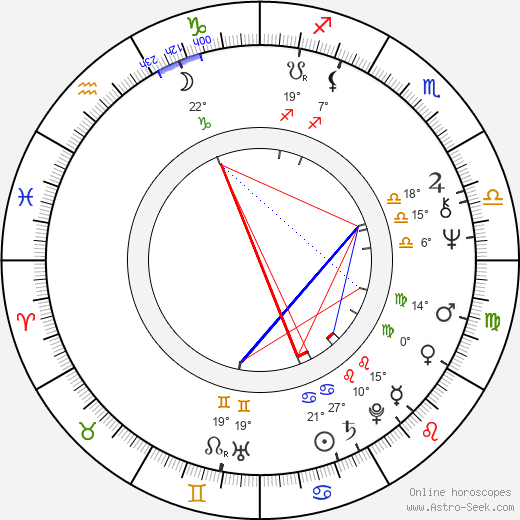 Vince Taylor birth chart, biography, wikipedia 2019, 2020