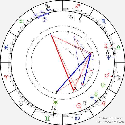 Vince Taylor birth chart, Vince Taylor astro natal horoscope, astrology