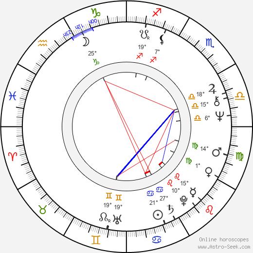 Vincent Pastore birth chart, biography, wikipedia 2020, 2021