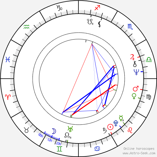 Vlastimil Harapes astro natal birth chart, Vlastimil Harapes horoscope, astrology