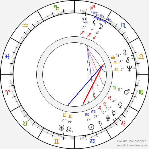 Wai-Man Chan birth chart, biography, wikipedia 2018, 2019