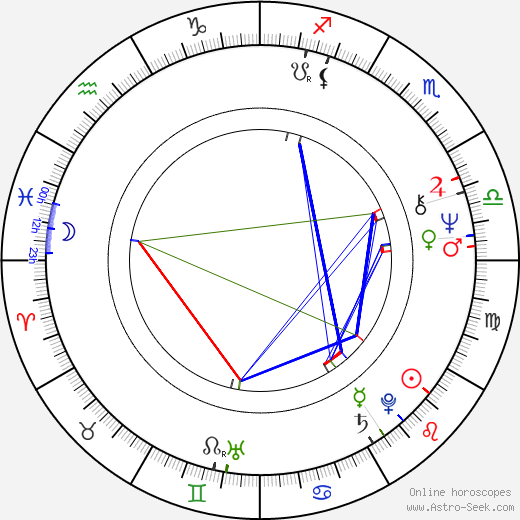 Amir Naderi astro natal birth chart, Amir Naderi horoscope, astrology