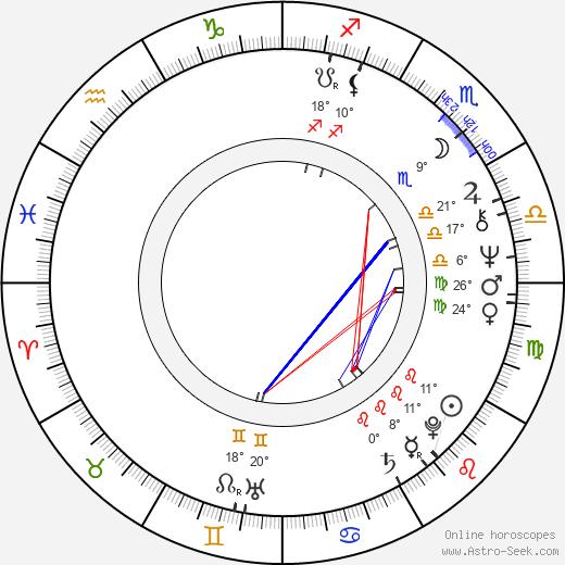 Barry Sigismondi birth chart, biography, wikipedia 2020, 2021