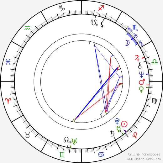 Barry Sigismondi birth chart, Barry Sigismondi astro natal horoscope, astrology