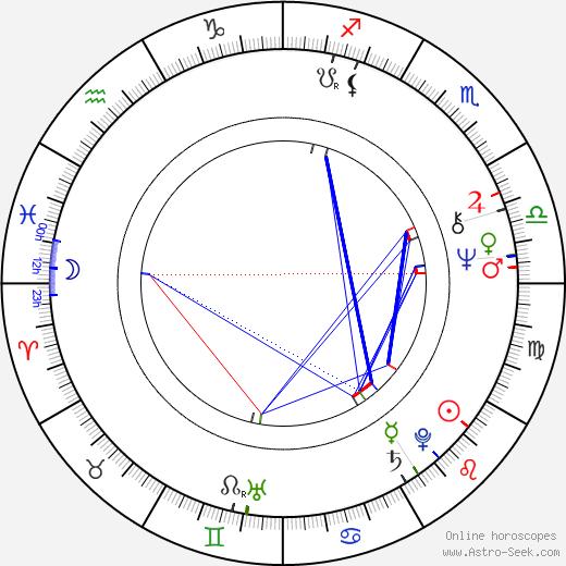 Bob Morrisey birth chart, Bob Morrisey astro natal horoscope, astrology