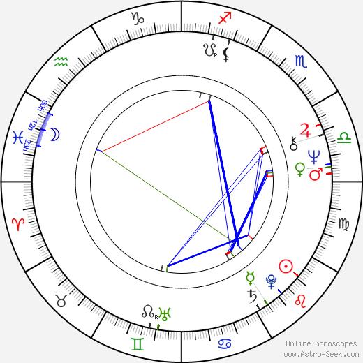 Dominique Vlasto birth chart, Dominique Vlasto astro natal horoscope, astrology