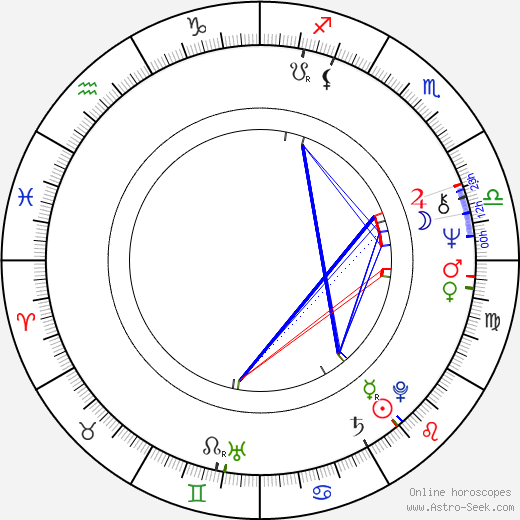 Eric Peterson birth chart, Eric Peterson astro natal horoscope, astrology