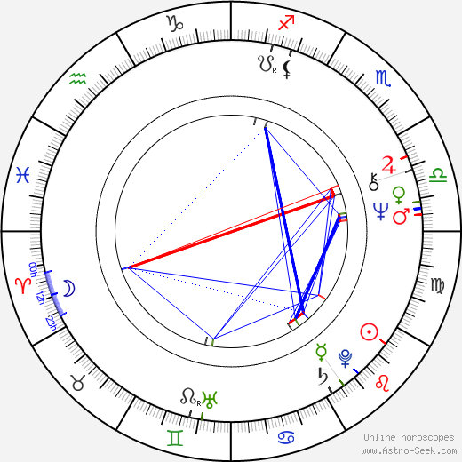 Eugeniusz Priwieziencew astro natal birth chart, Eugeniusz Priwieziencew horoscope, astrology