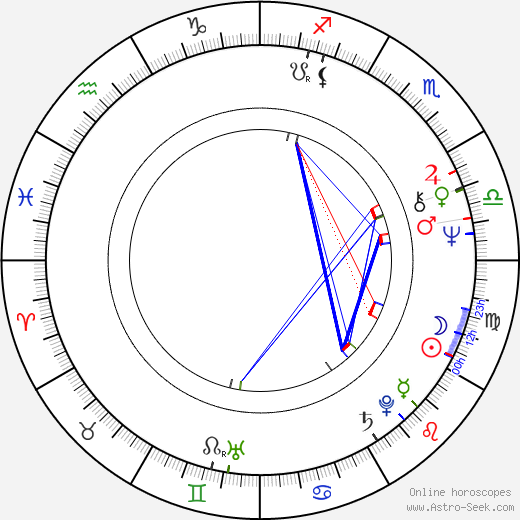 Hulya Tuglu день рождения гороскоп, Hulya Tuglu Натальная карта онлайн