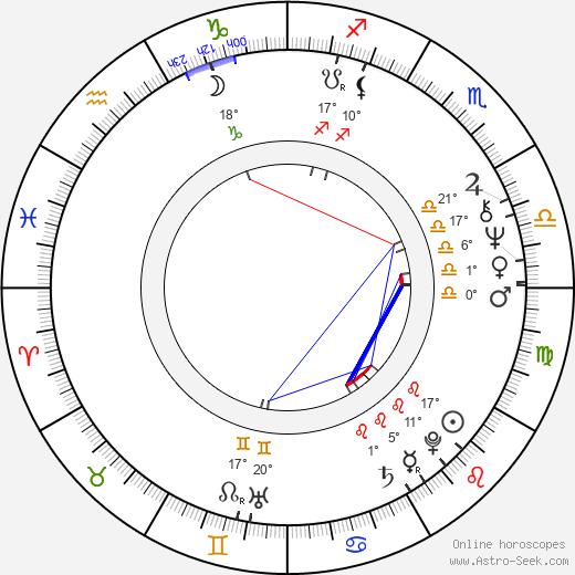 James Reynolds birth chart, biography, wikipedia 2019, 2020