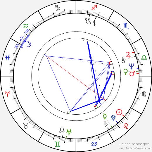 Jan Hencz astro natal birth chart, Jan Hencz horoscope, astrology