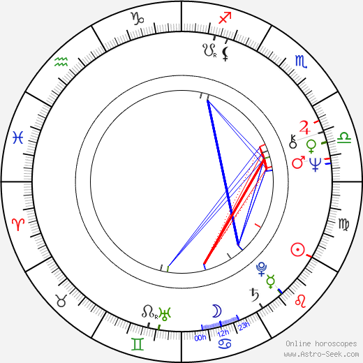 Keith Moon tema natale, oroscopo, Keith Moon oroscopi gratuiti, astrologia