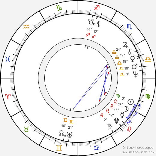 Manuel Callau birth chart, biography, wikipedia 2019, 2020